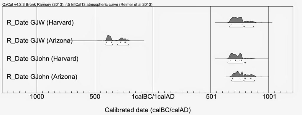 Carbon dating myth