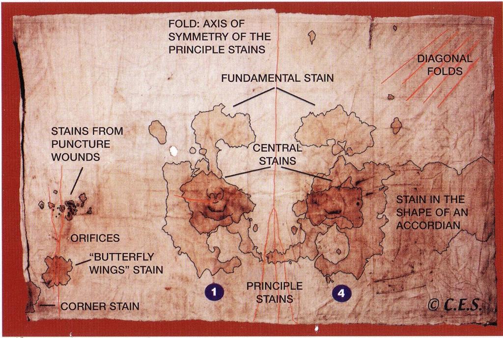 shroud of turin c14 dating dating indian uk
